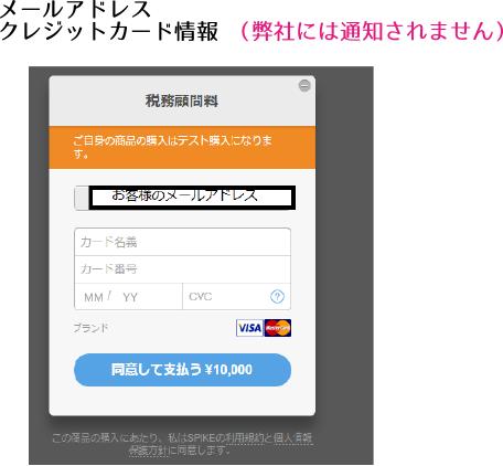 メールアドレス・クレジットカード情報